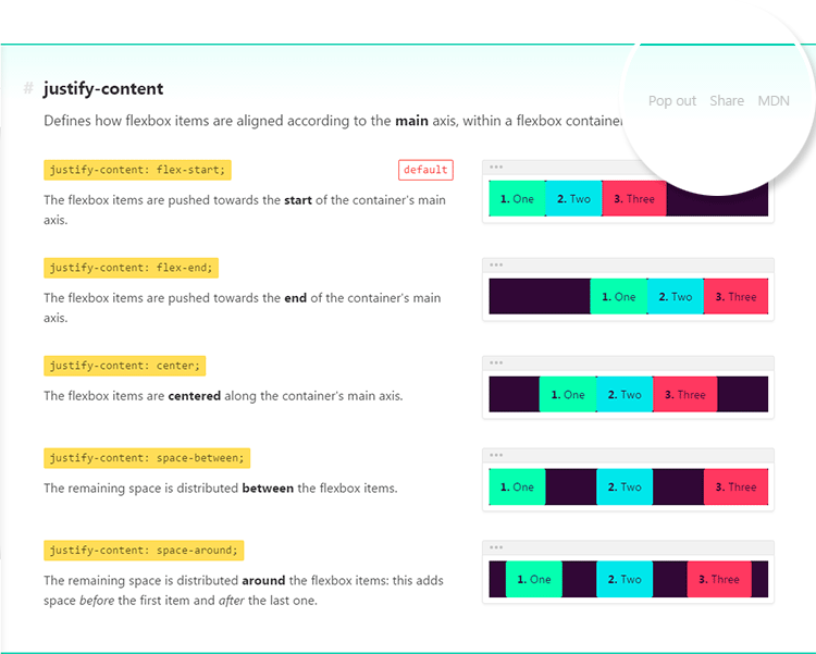 cssreference-contoh-penggunaan-kode-css