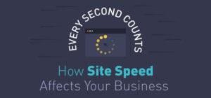 [INFOGRAFIK] Bagaimana Kecepatan Website Mempengaruhi Bisnis Kamu