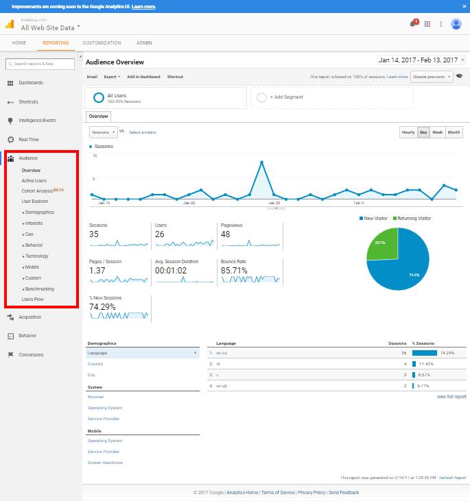 contoh-laporan-google-analytics