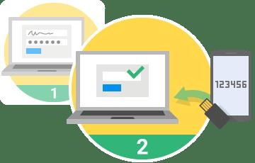 cara kerja verifikasi dua langkah Google untuk mengamankan blog Blogger (Blogspot)