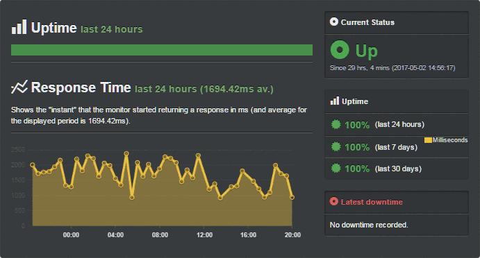 tools web monitoring gratis uptime Robot