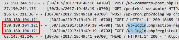 Cara periksa alamat IP yang mencurigakan melalui access log