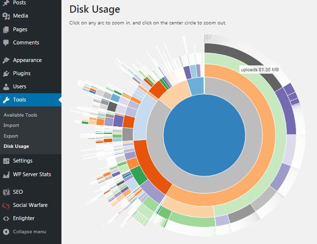 Cek penggunaan storage pada WordPress dengan plugin disk usage sunburst