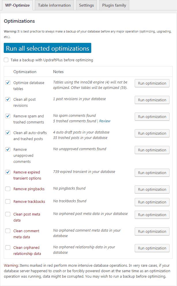 Opsi plugin WP Optimize untuk mengoptimalkan database, menghapus pos revisi, komen spam, auto draft, trash, transient options, pingbacks, trackbacks, hingga meta data WordPress