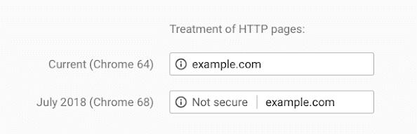 Label Not Secure yang akan ditampilkan pada semua situs non-HTTPS