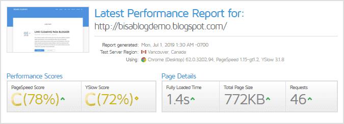 Hasil speed test GTMetrix dengan template Blogger Typography