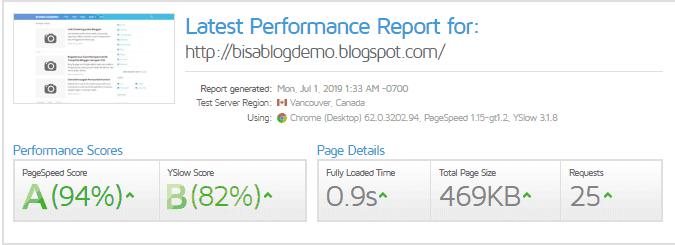 Mempercepat loading blogspot dengan memakai template blogger fast loading