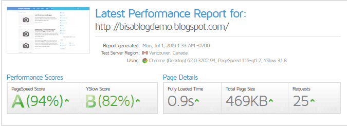 Hasil speed test GTMetrix dengan template Blogger Viomagz