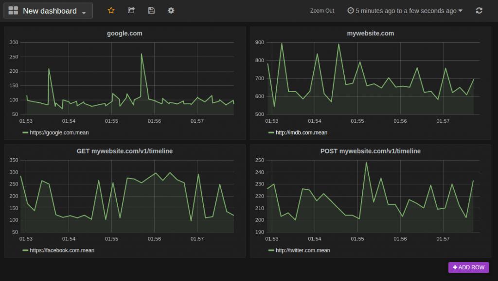 tools web monitoring untuk cek downtime blog pribadi